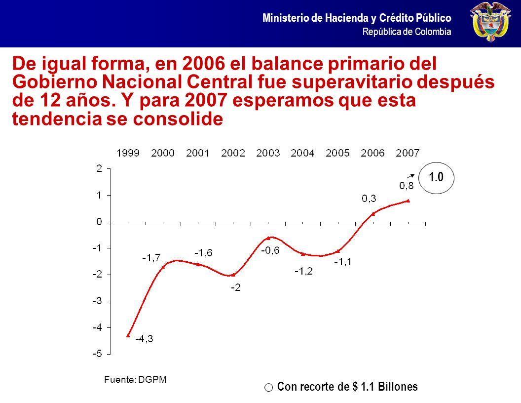 Ministerio de Hacienda y Crédito Público República de Colombia A partir de 2002 se ha hecho un importante esfuerzo por reducir el déficit fiscal y ten