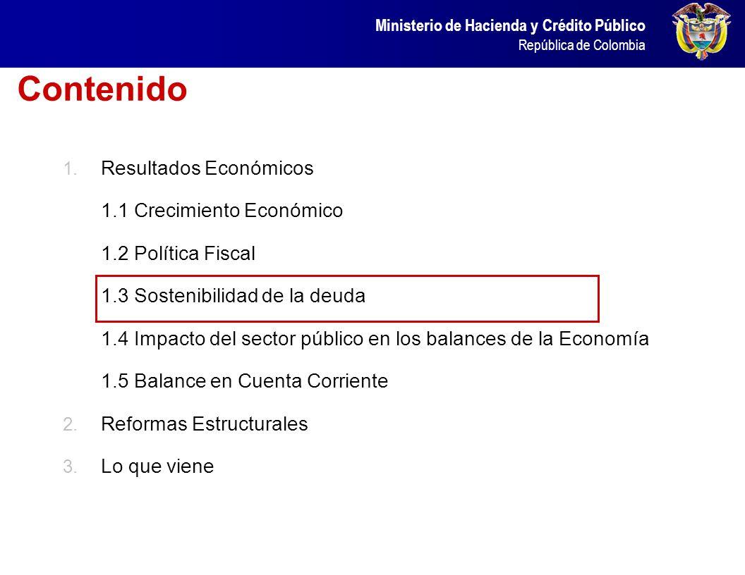Ministerio de Hacienda y Crédito Público República de Colombia CONSUMO ADMINISTRACIONES PÚBLICAS (CRECIMIENTO ANUAL) AMÉRICA LATINA Fuente: Bancos Cen
