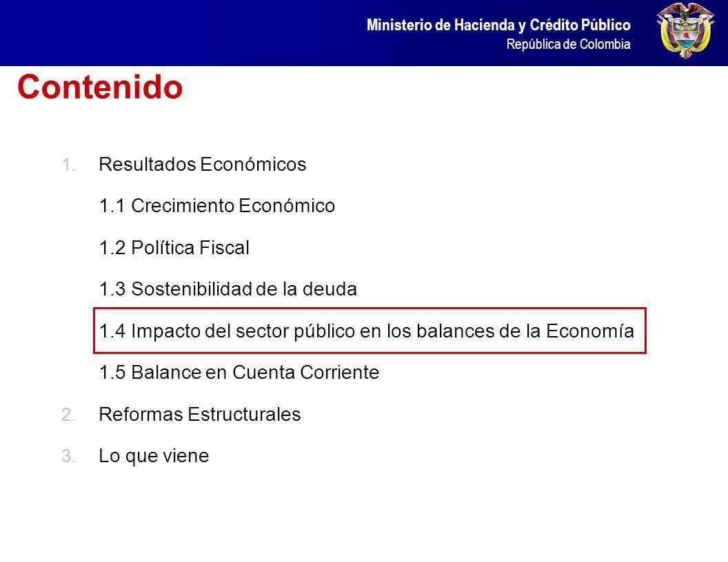 Ministerio de Hacienda y Crédito Público República de Colombia Composición por Monedas Deuda GNC – Composición por moneda (% del total) Source : Subdi