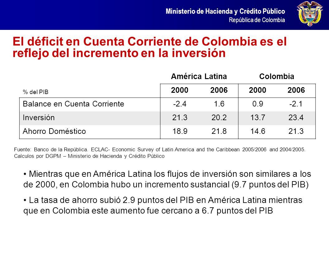Ministerio de Hacienda y Crédito Público República de Colombia Balance en Cuenta Corriente e Inversión Extranjera Directa 200520062007 * Déficit en Cu