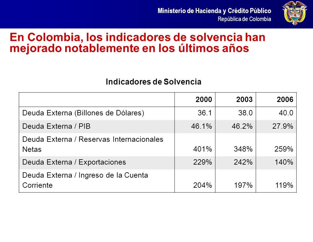 Ministerio de Hacienda y Crédito Público República de Colombia El déficit en Cuenta Corriente de Colombia es el reflejo del incremento en la inversión