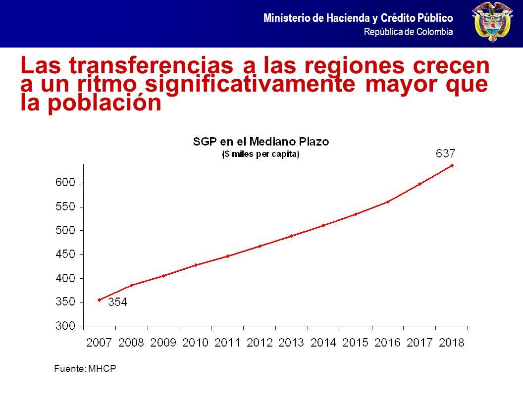 Ministerio de Hacienda y Crédito Público República de Colombia La reforma al SGP garantiza la sostenibilidad de las finanzas públicas Fuente: MHCP IV.
