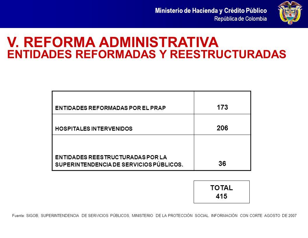 Ministerio de Hacienda y Crédito Público República de Colombia Las transferencias a las regiones crecen a un ritmo significativamente mayor que la pob