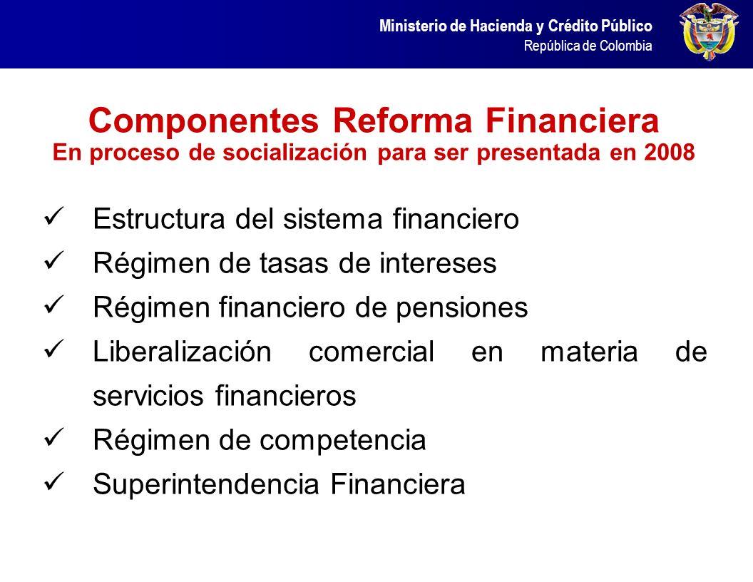 Ministerio de Hacienda y Crédito Público República de Colombia LO QUE VIENE 1. REFORMA FINANCIERA 2. LEY DE SEGUNDA VIVIENDA 3. REGLAMENTACION DE ZONA