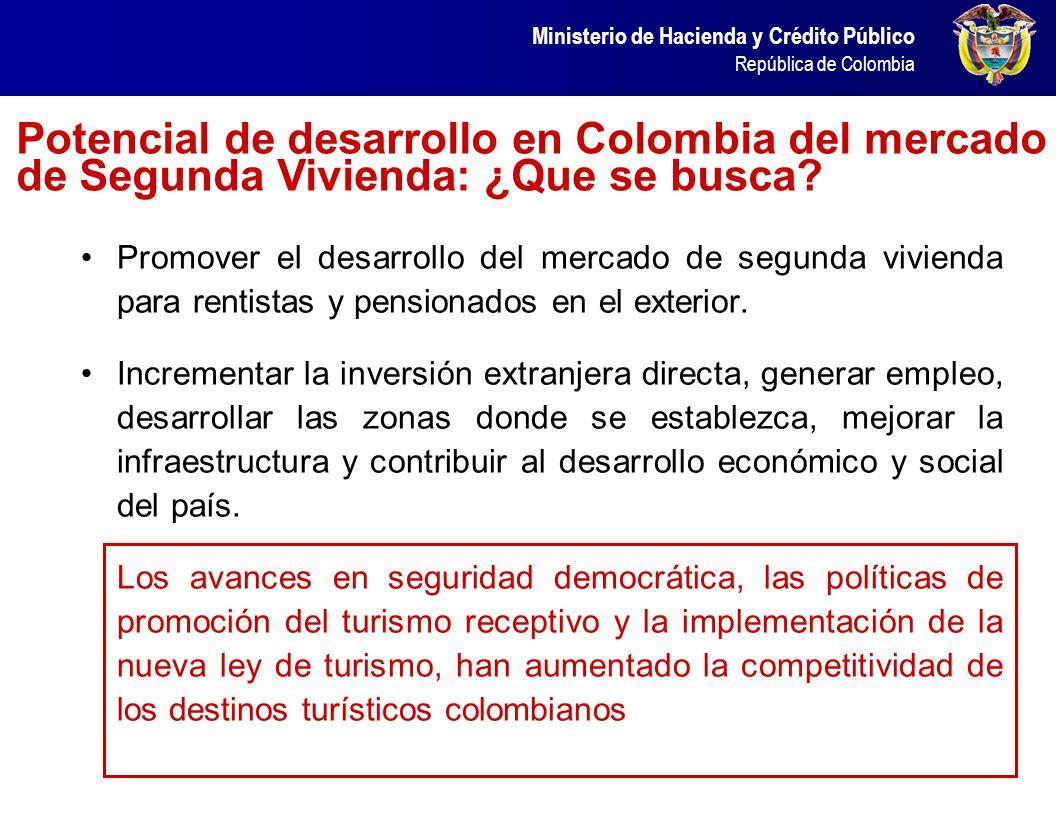 Ministerio de Hacienda y Crédito Público República de Colombia Estructura del sistema financiero Régimen de tasas de intereses Régimen financiero de p