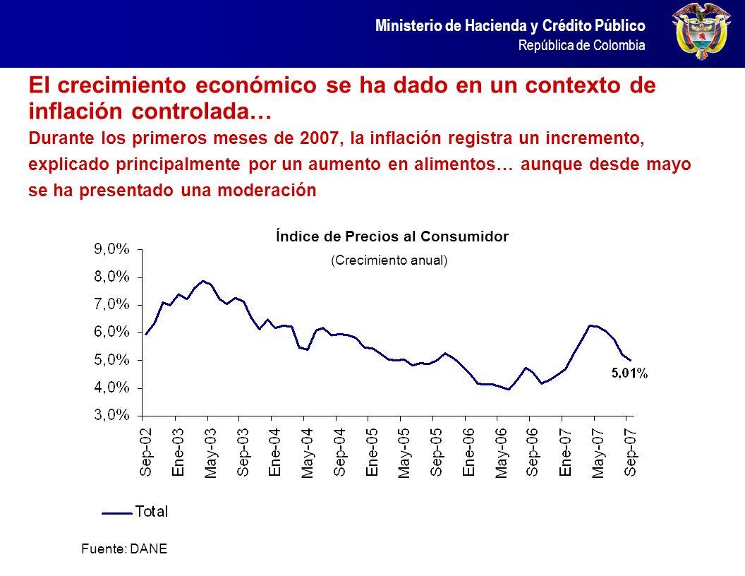 Ministerio de Hacienda y Crédito Público República de Colombia Los sectores con mayor participación en el crecimiento del PIB, son a su vez los que pr