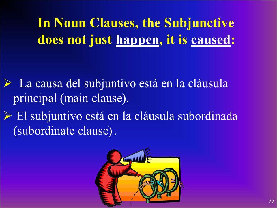 21 Noun Clauses Las Cláusulas Sustantivales o Nominales