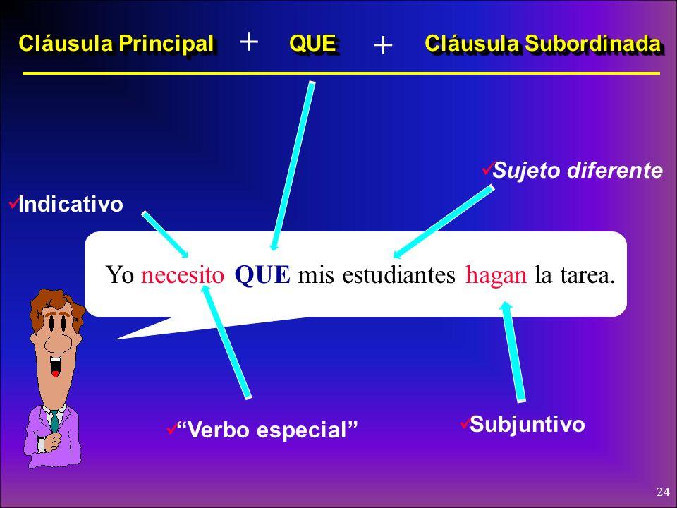 23 La Puerta al Subjuntivo: Para entrar en la puerta, se necesitan unas llaves importantes: un verbo especial dos cláusulas dos sujetos diferentes la