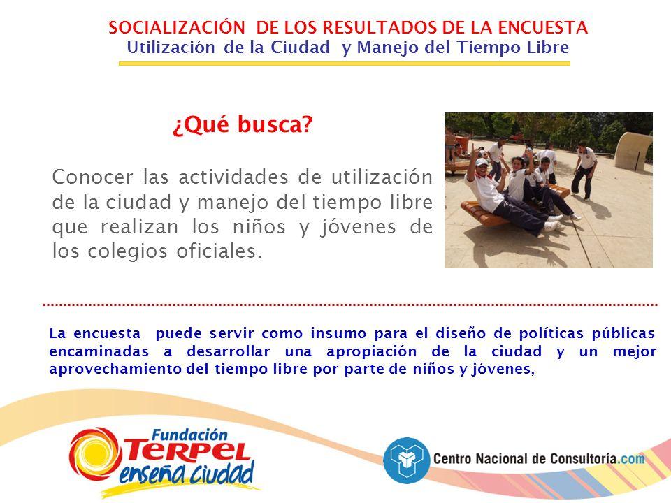 SOCIALIZACIÓN DE LOS RESULTADOS DE LA ENCUESTA Utilización de la Ciudad y Manejo del Tiempo Libre ¿Qué busca? Conocer las actividades de utilización d