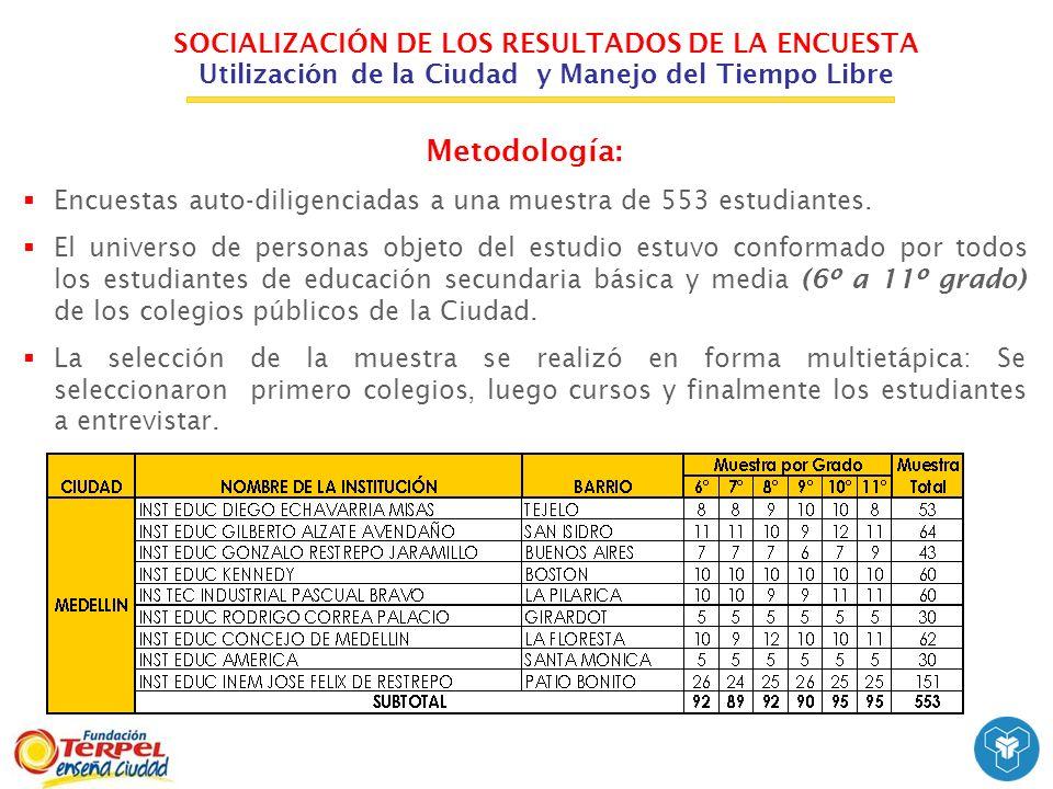 Metodología: Encuestas auto-diligenciadas a una muestra de 553 estudiantes. El universo de personas objeto del estudio estuvo conformado por todos los