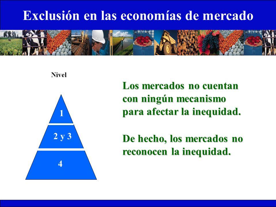 Exclusión en las economías de mercado Los mercados no cuentan con ningún mecanismo para afectar la inequidad. 4 De hecho, los mercados no reconocen la