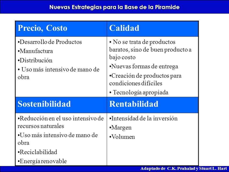 Nuevas Estrategias para la Base de la Piramide Precio, CostoCalidad Desarrollo de Productos Manufactura Distribución Uso más intensivo de mano de obra