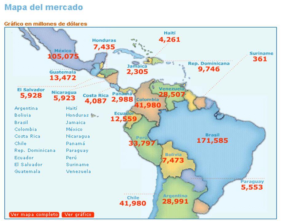 Oportunidad para la mayoria Mapa del mercado Mapa del capital muerto