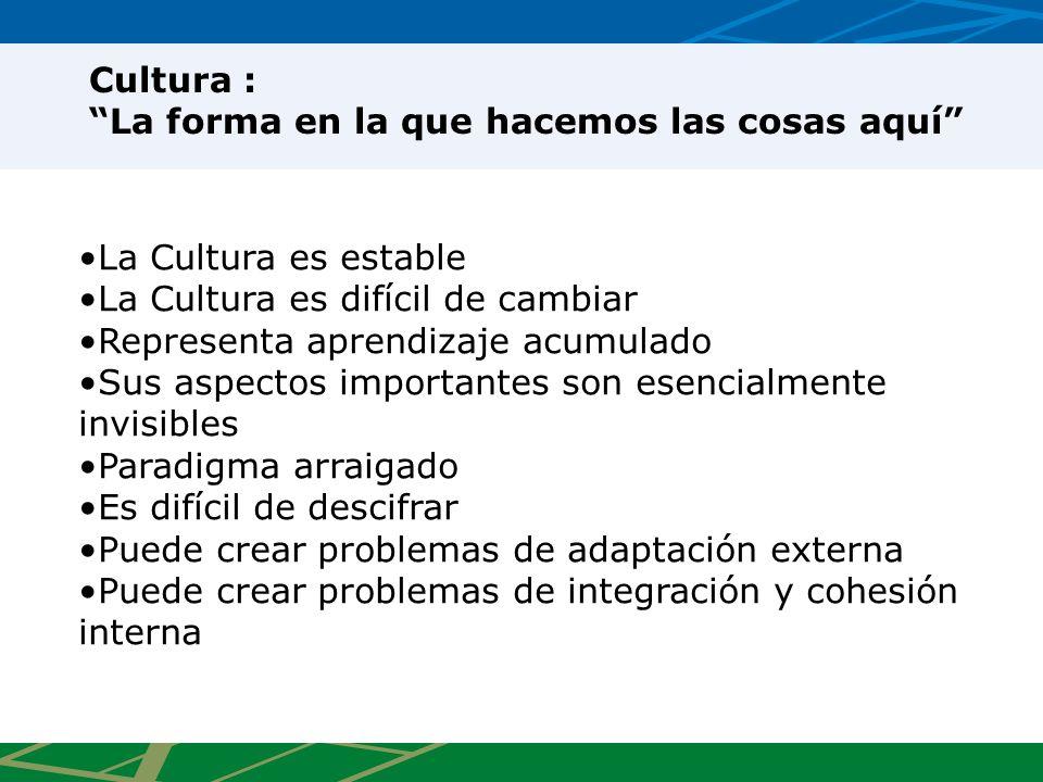 La Cultura es estable La Cultura es difícil de cambiar Representa aprendizaje acumulado Sus aspectos importantes son esencialmente invisibles Paradigma arraigado Es difícil de descifrar Puede crear problemas de adaptación externa Puede crear problemas de integración y cohesión interna Cultura : La forma en la que hacemos las cosas aquí