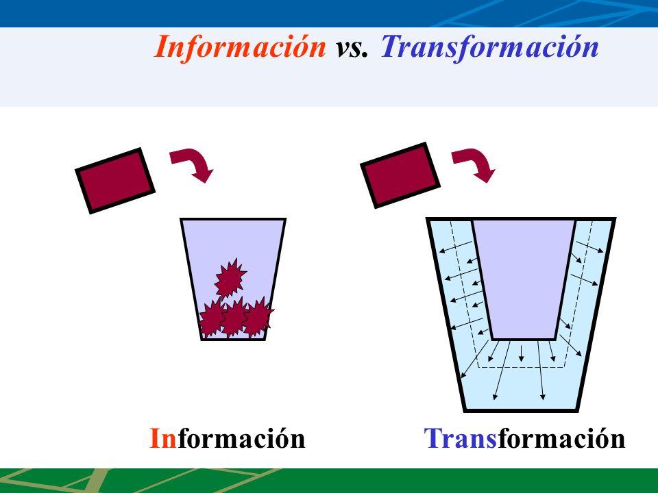 Información Transformación Información vs. Transformación