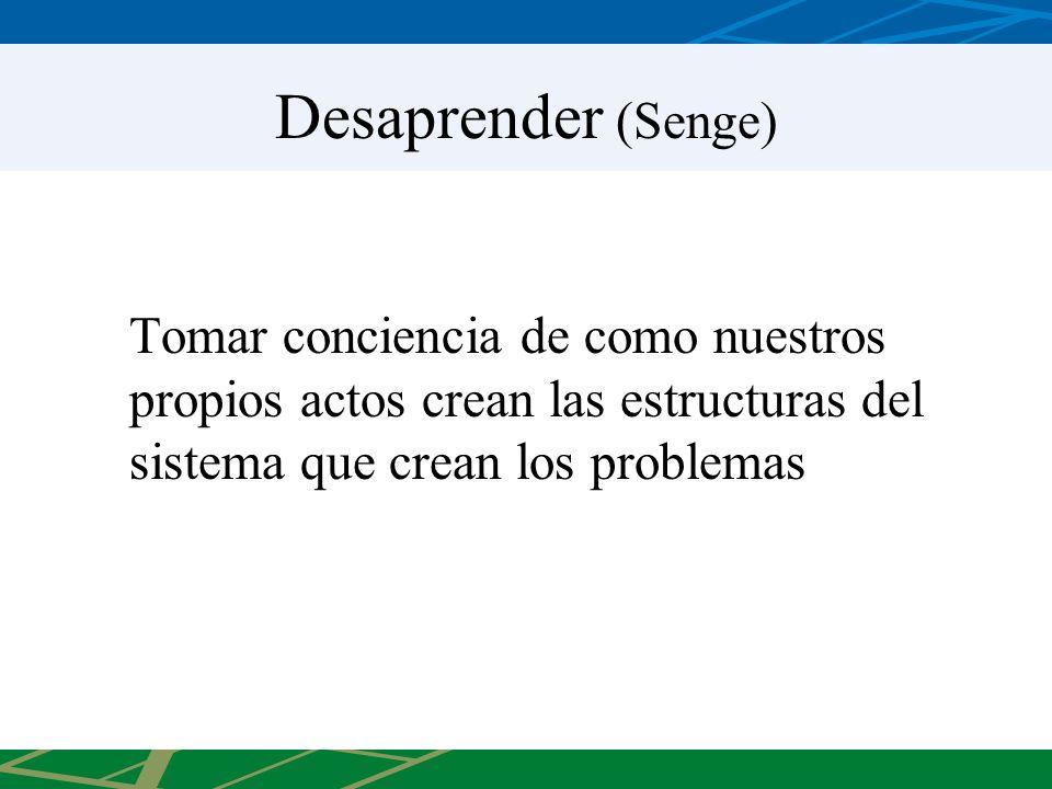 Desaprender (Senge) Tomar conciencia de como nuestros propios actos crean las estructuras del sistema que crean los problemas