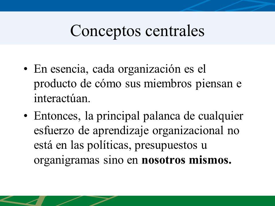 Conceptos centrales En esencia, cada organización es el producto de cómo sus miembros piensan e interactúan.