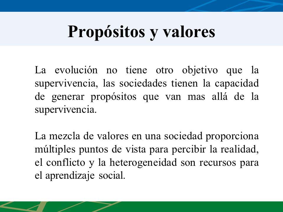 Propósitos y valores La evolución no tiene otro objetivo que la supervivencia, las sociedades tienen la capacidad de generar propósitos que van mas al