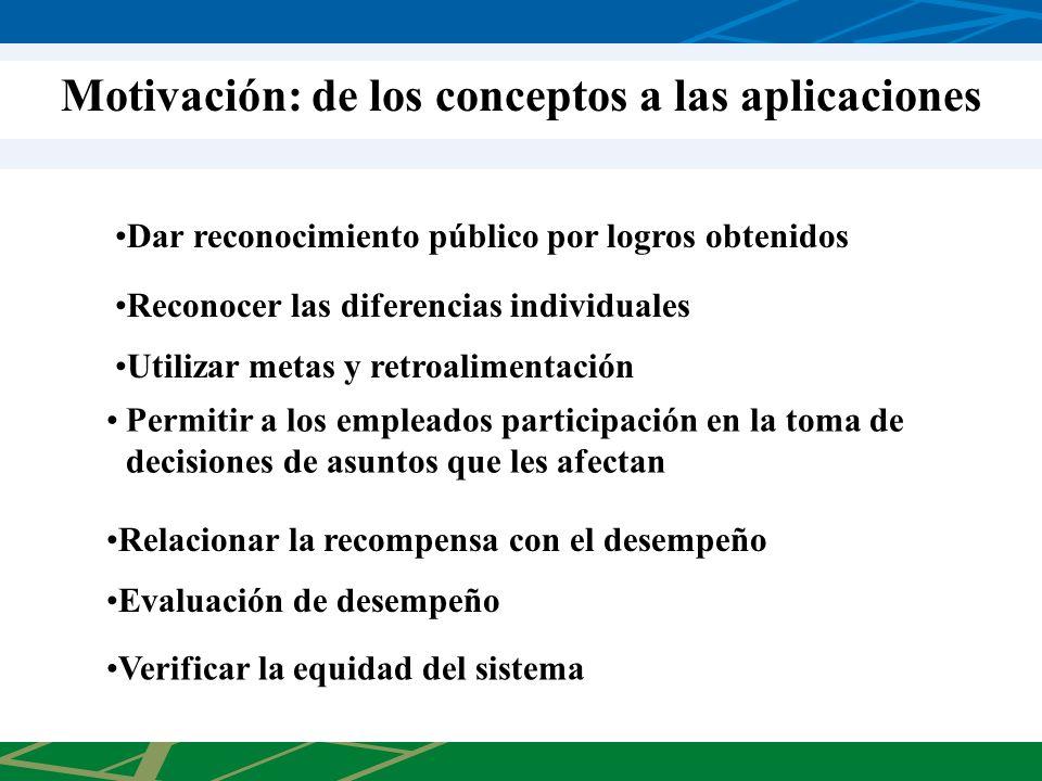 Motivación: de los conceptos a las aplicaciones Dar reconocimiento público por logros obtenidos Reconocer las diferencias individuales Utilizar metas