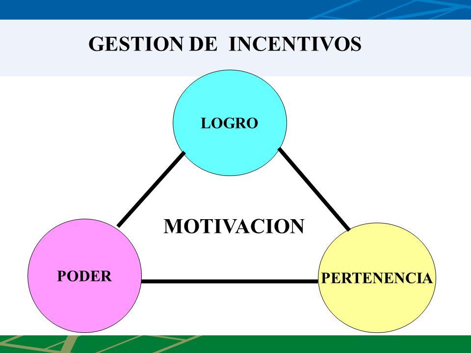 MOTIVACION LOGRO PODER PERTENENCIA GESTION DE INCENTIVOS