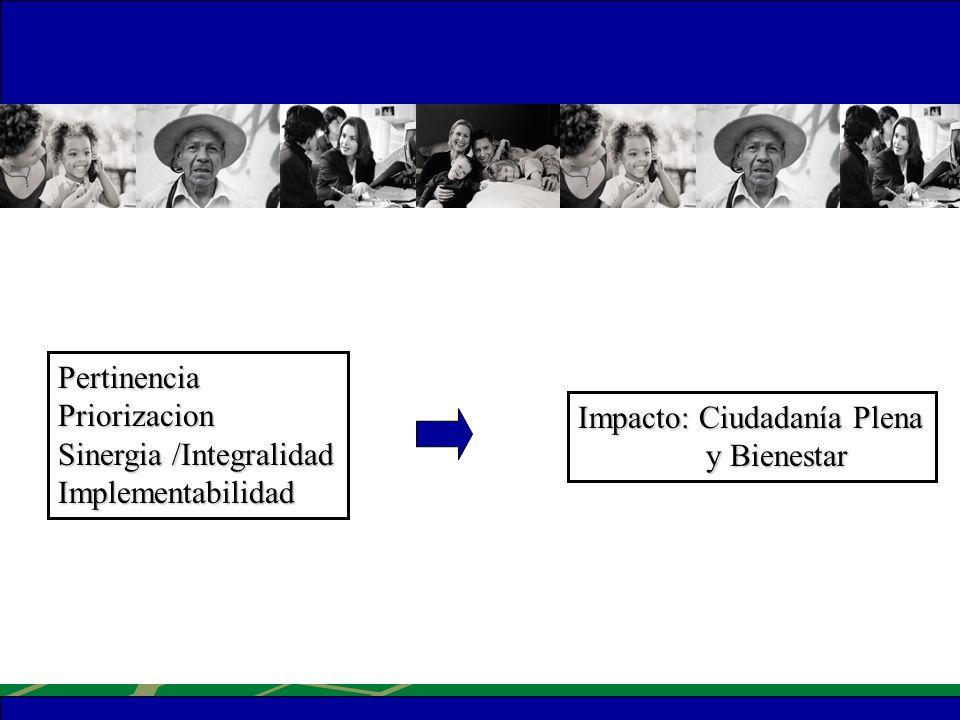Impacto: Ciudadanía Plena y Bienestar y Bienestar PertinenciaPriorizacion Sinergia /Integralidad Implementabilidad