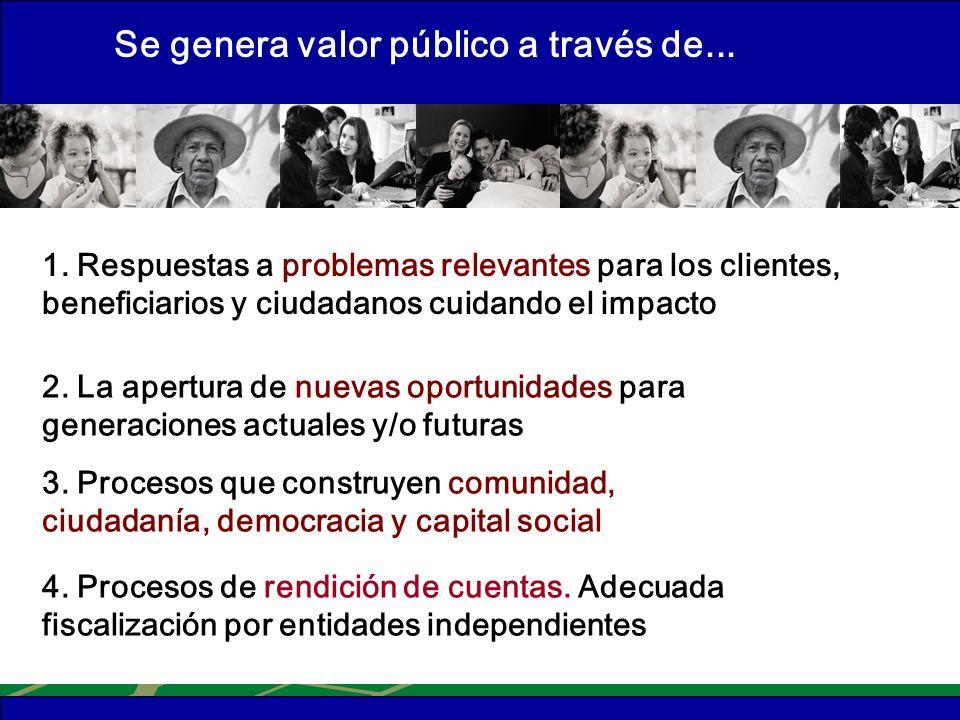1. Respuestas a problemas relevantes para los clientes, beneficiarios y ciudadanos cuidando el impacto 3. Procesos que construyen comunidad, ciudadaní