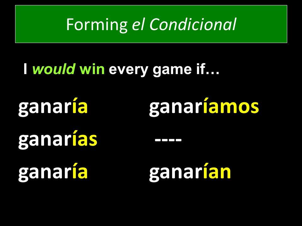 Forming el Condicional ganaría ganarías ---- ganaría ganaríamos ganarían I would win every game if…