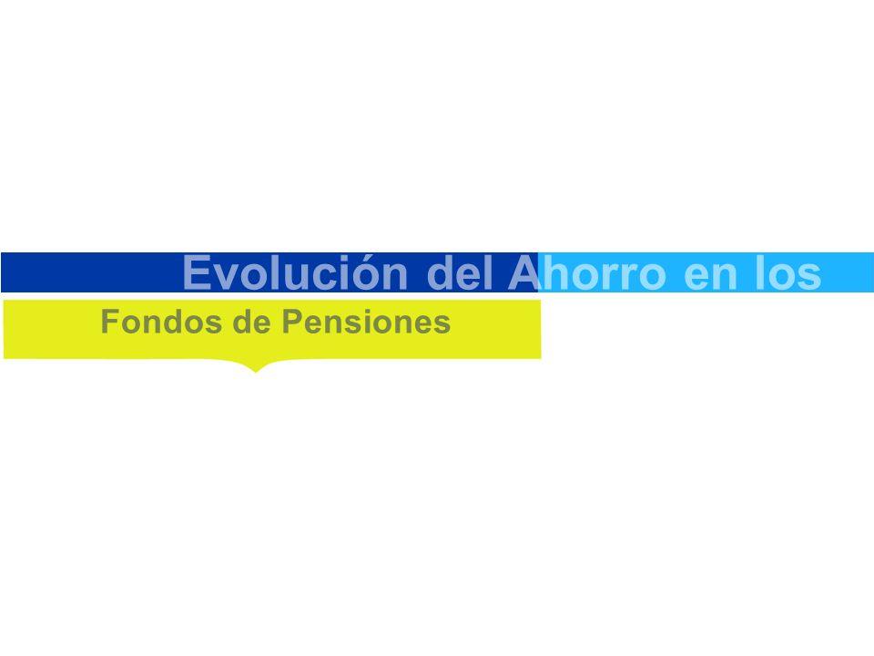 18.2% Evolución del Ahorro en los Fondos de Pensiones
