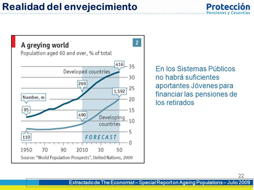 22 Realidad del envejecimiento Extractado de The Economist – Special Report on Ageing Populations – Julio 2009 En los Sistemas Públicos no habrá sufic