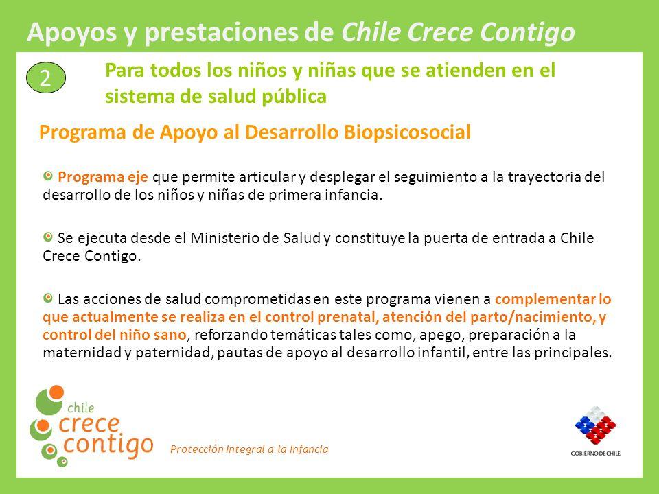 Protección Integral a la Infancia Programa eje que permite articular y desplegar el seguimiento a la trayectoria del desarrollo de los niños y niñas d