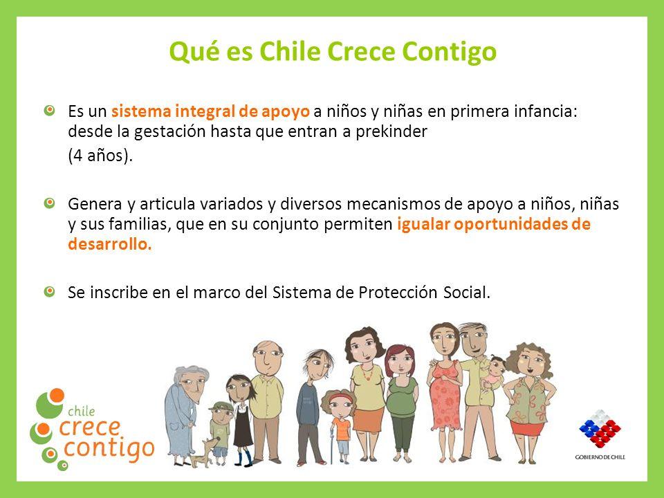 Protección Integral a la Infancia Qué es Chile Crece Contigo Es un sistema integral de apoyo a niños y niñas en primera infancia: desde la gestación h