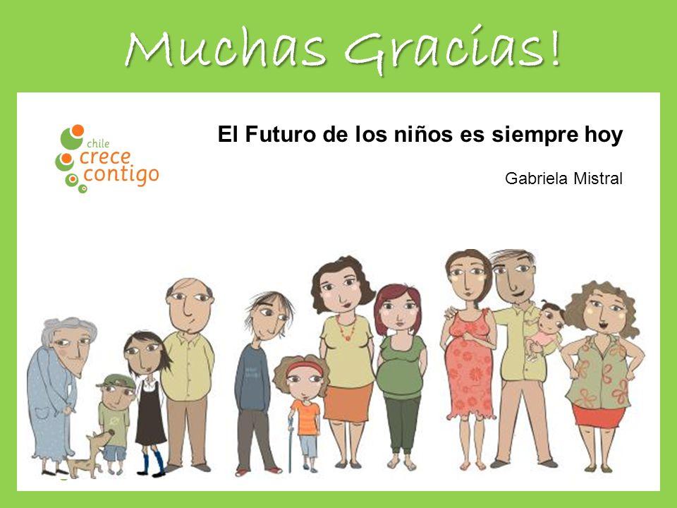 Protección Integral a la Infancia Muchas Gracias! El Futuro de los niños es siempre hoy Gabriela Mistral