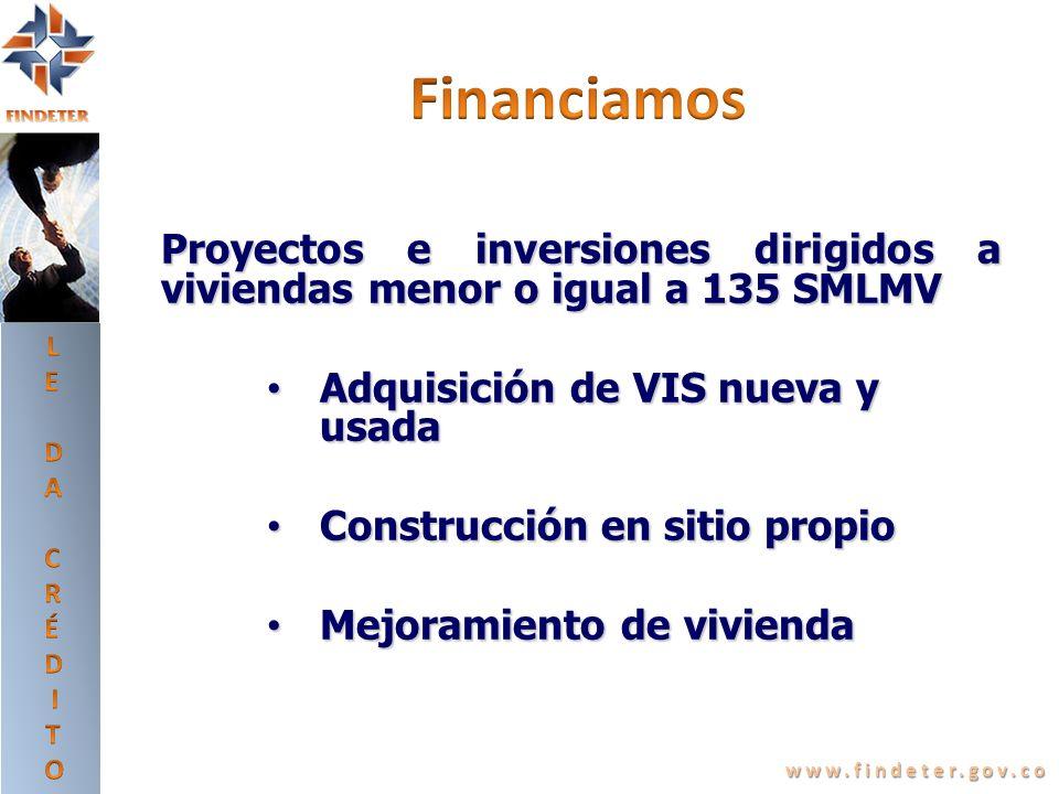 www.findeter.gov.co $ Proyectos e inversiones dirigidos a viviendas menor o igual a 135 SMLMV Adquisición de VIS nueva y usada Adquisición de VIS nuev