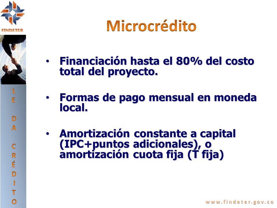 www.findeter.gov.co $ Financiación hasta el 80% del costo total del proyecto. Financiación hasta el 80% del costo total del proyecto. Formas de pago m