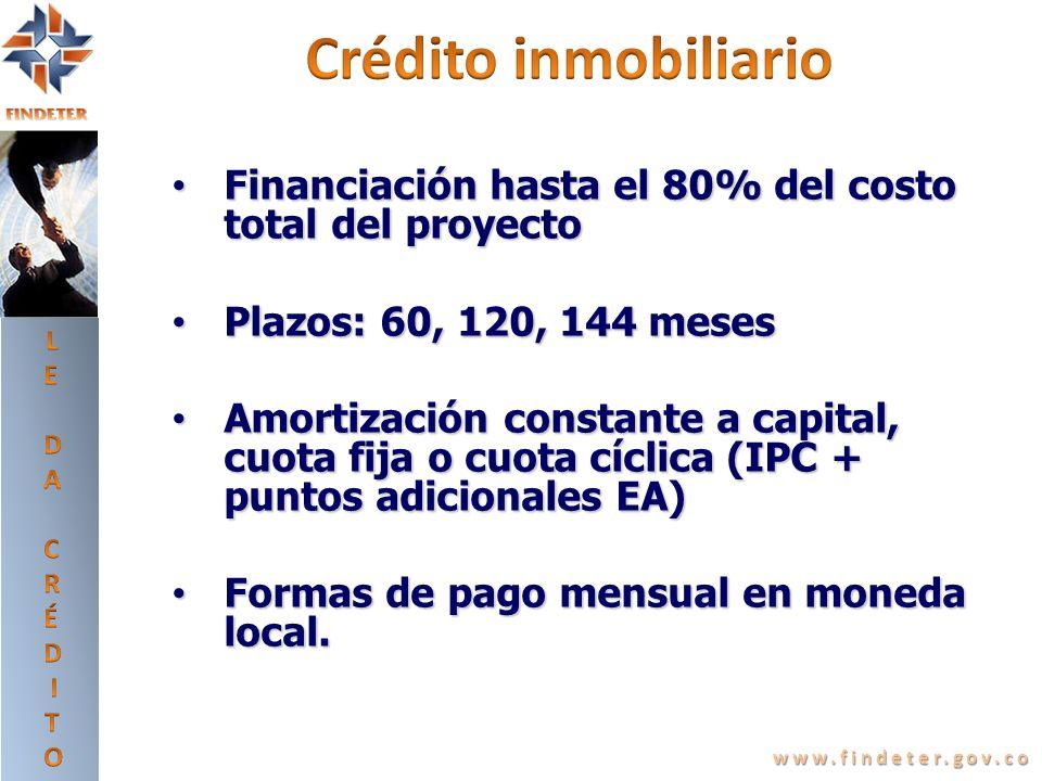 www.findeter.gov.co $ Financiación hasta el 80% del costo total del proyecto Financiación hasta el 80% del costo total del proyecto Plazos: 60, 120, 1