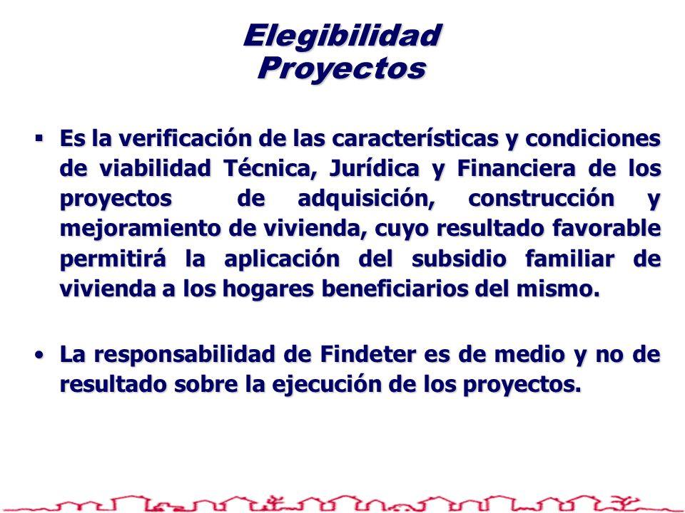 Elegibilidad Proyectos Es la verificación de las características y condiciones de viabilidad Técnica, Jurídica y Financiera de los proyectos de adquis