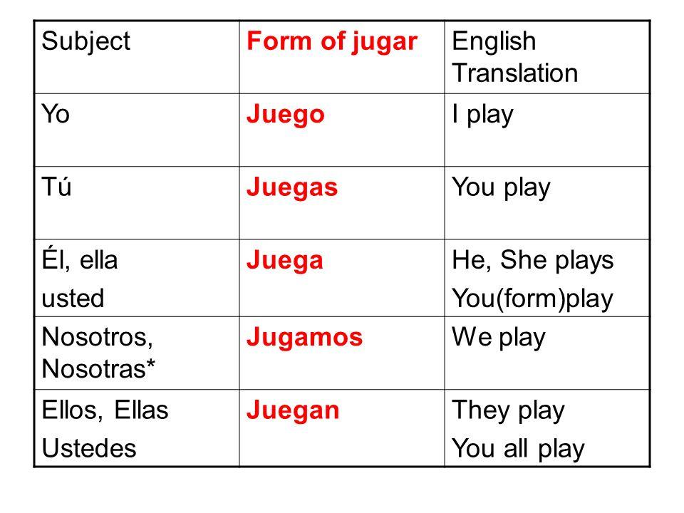 SubjectForm of jugarEnglish Translation YoJuegoI play TúJuegasYou play Él, ella usted JuegaHe, She plays You(form)play Nosotros, Nosotras* JugamosWe p