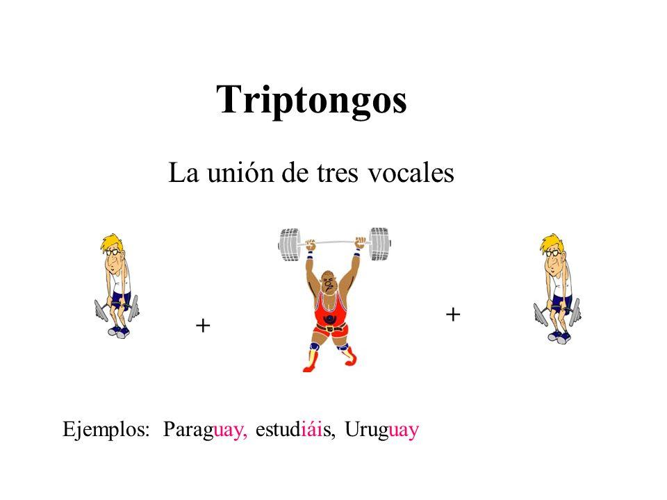 Triptongos La unión de tres vocales + + Ejemplos: Paraguay, estudiáis, Uruguay