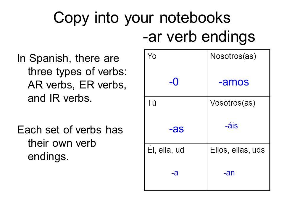 How to conjugate an AR verb.