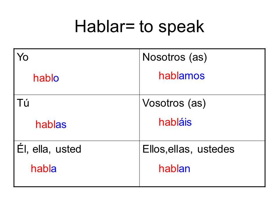 Hablar= to speak YoNosotros (as) TúVosotros (as) Él, ella, ustedEllos,ellas, ustedes hablo hablas habla hablamos habláis hablan