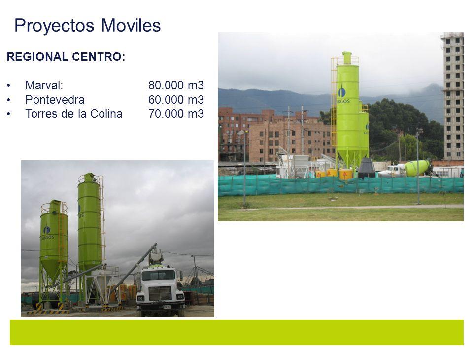 Proyectos Moviles REGIONAL CENTRO: Marval:80.000 m3 Pontevedra60.000 m3 Torres de la Colina70.000 m3