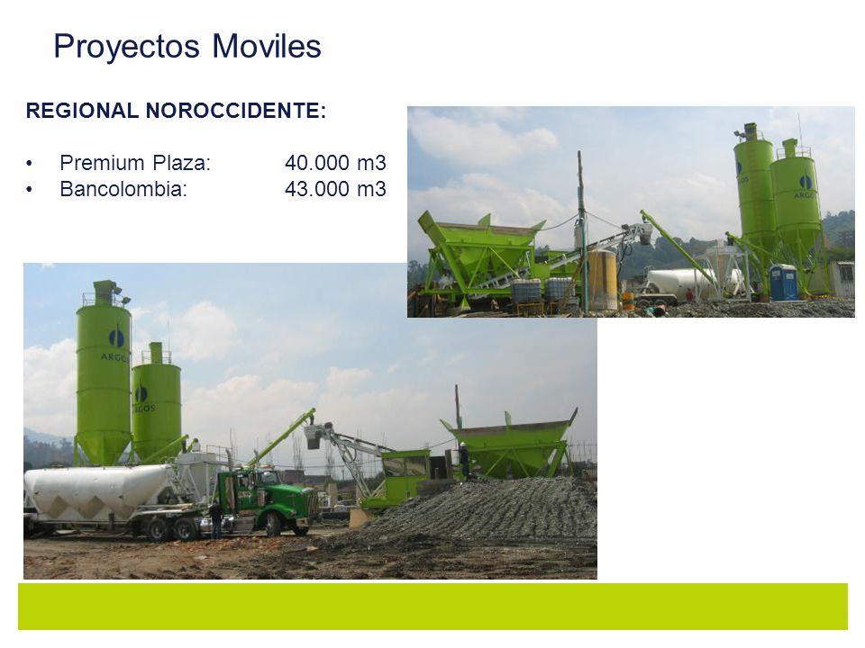 Proyectos Moviles REGIONAL NOROCCIDENTE: Premium Plaza:40.000 m3 Bancolombia:43.000 m3