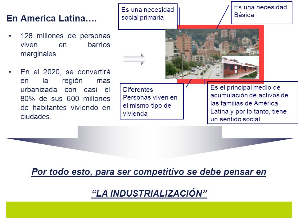 En America Latina…. 128 millones de personas viven en barrios marginales. En el 2020, se convertirá en la región mas urbanizada con casi el 80% de sus
