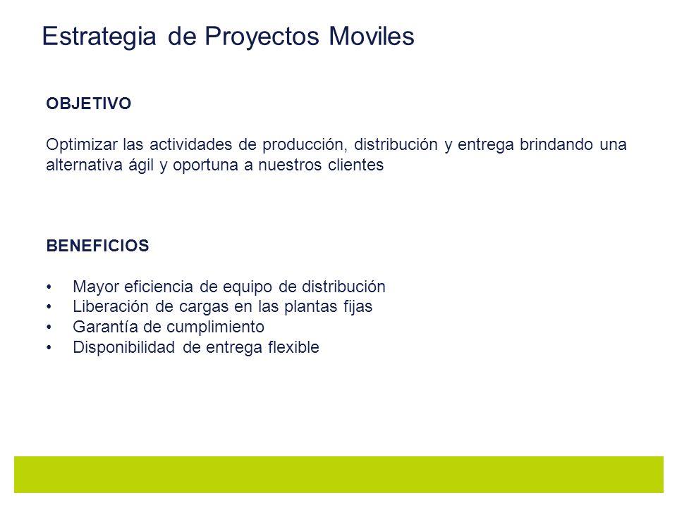 Estrategia de Proyectos Moviles OBJETIVO Optimizar las actividades de producción, distribución y entrega brindando una alternativa ágil y oportuna a n