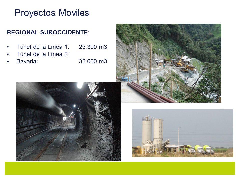 Proyectos Moviles REGIONAL SUROCCIDENTE: Túnel de la Línea 1:25.300 m3 Túnel de la Línea 2: Bavaria:32.000 m3