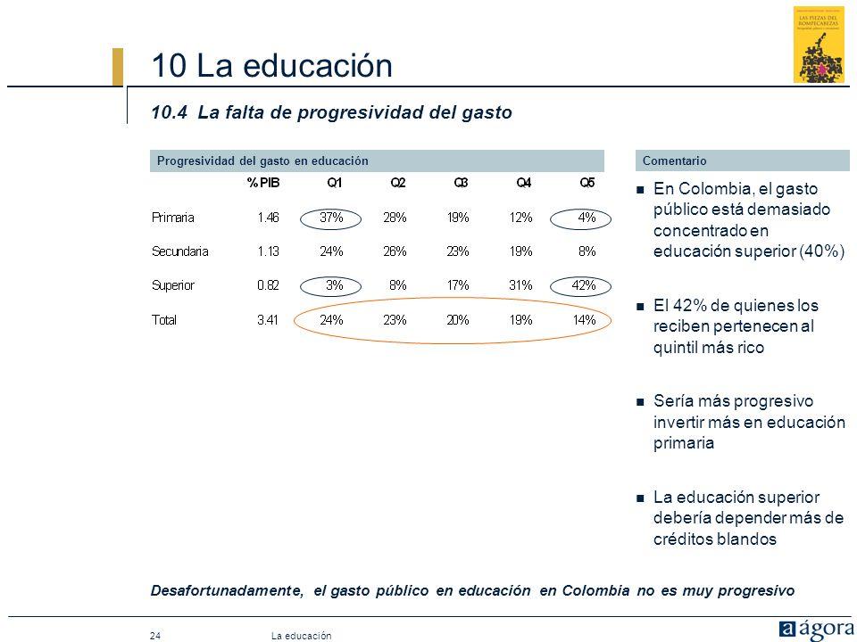 24 10 La educación 10.4 La falta de progresividad del gasto Desafortunadamente, el gasto público en educación en Colombia no es muy progresivo Progresividad del gasto en educación La educación Comentario En Colombia, el gasto público está demasiado concentrado en educación superior (40%) El 42% de quienes los reciben pertenecen al quintil más rico Sería más progresivo invertir más en educación primaria La educación superior debería depender más de créditos blandos