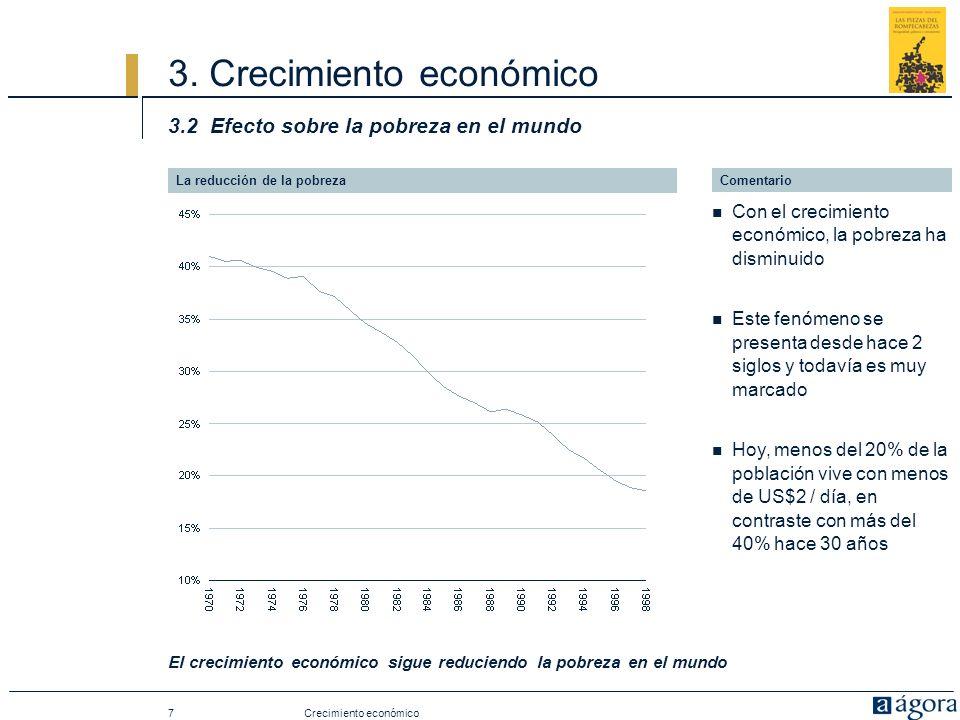 7 3. Crecimiento económico 3.2 Efecto sobre la pobreza en el mundo El crecimiento económico sigue reduciendo la pobreza en el mundo La reducción de la