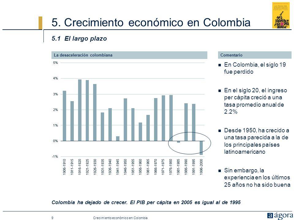 9 5. Crecimiento económico en Colombia 5.1 El largo plazo Colombia ha dejado de crecer.
