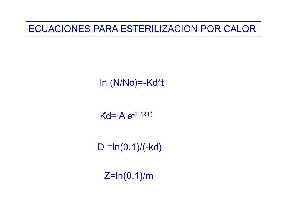 ln (N/No)=-Kd*t Kd= A e -(E/RT) D =ln(0.1)/(-kd) ECUACIONES PARA ESTERILIZACIÓN POR CALOR Z=ln(0.1)/m