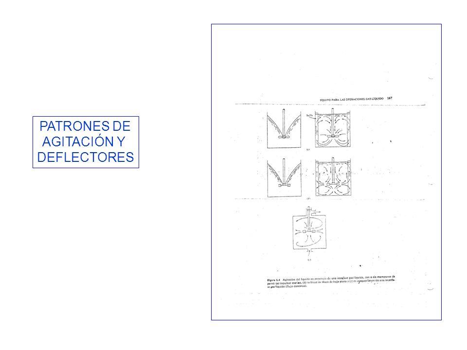 PATRONES DE AGITACIÓN Y DEFLECTORES